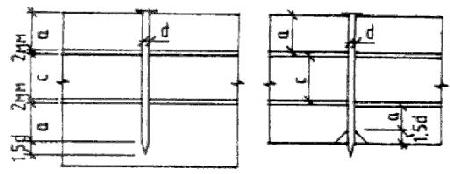 Schemat obliczenia długości obliczeniowej gwoździa: nie przebijając łączącego podniesienia, przebijając podniesienie.