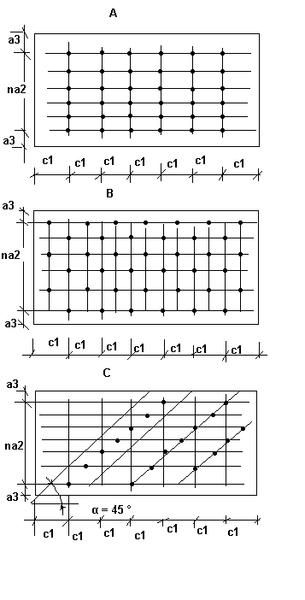 Schemat rozmieszczenia gwoździ: a) rzędy równe; b) schematycznie; c) w skośnych rzędach.
