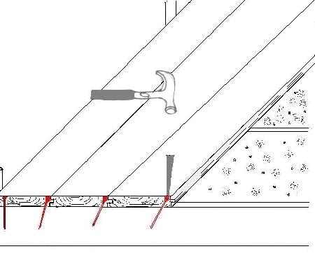 Kładzenie podłogi
