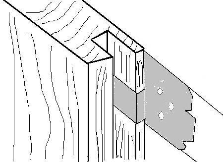 Mocowanie deseczek za pomocą klamer