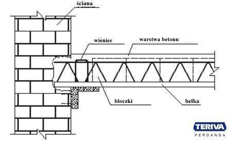 Pustak betonowy wymiary